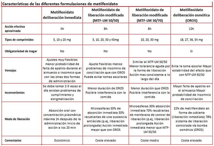 tabla 5.jpg