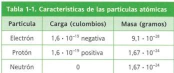 tabla1.jpg
