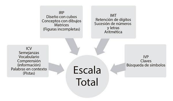 escala.jpg