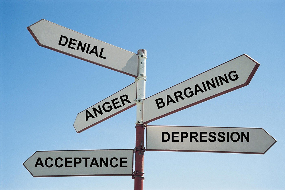 Road sign pointing in all directions that reads Denial, anger, bargaining, depression and acceptance which are the stages of grief after loss in Colorado. The caring therapists at Catalyss Counseling provide online therapy and in person counseling for grief treatment in the Denver CO area 80209 and 80210