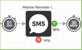 SMS Phone Activity.PNG