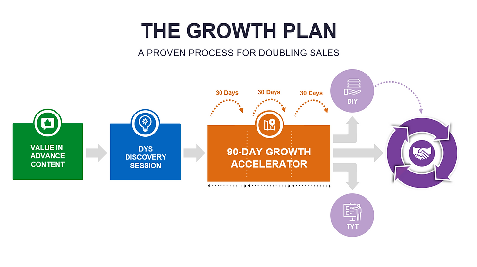 The growth plan.PNG