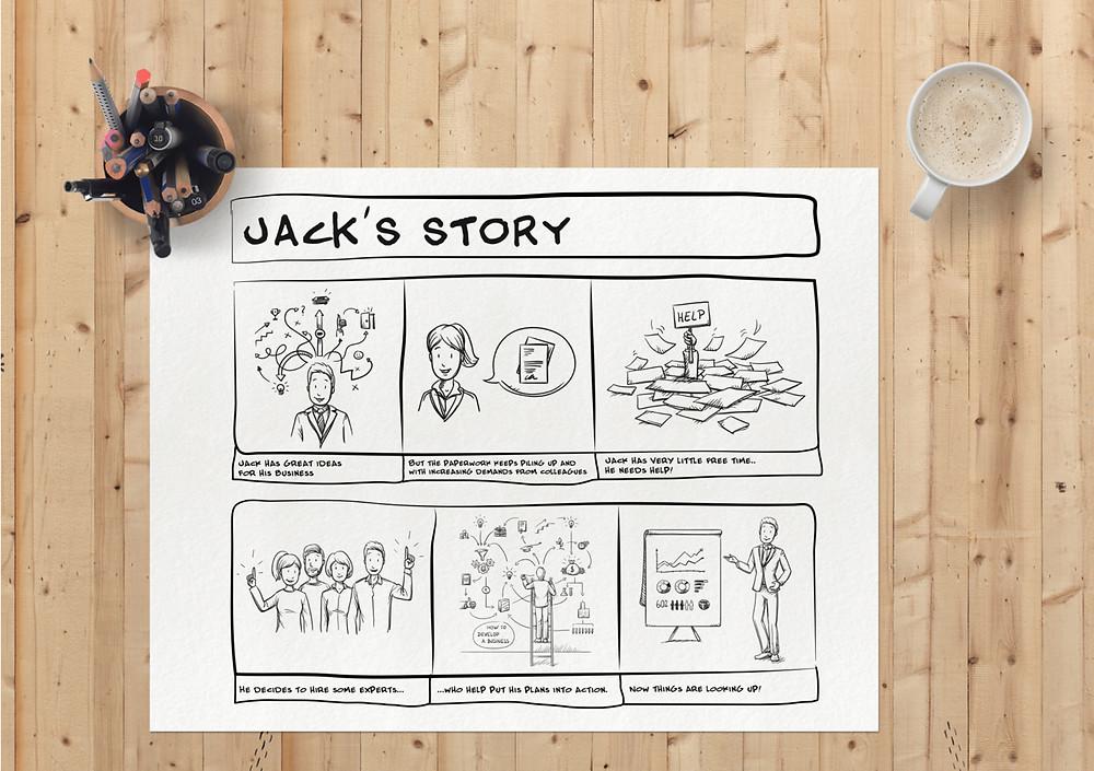 share story, brand story