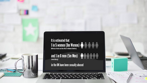 #4 Succeeding with Animated Video - Which style of Animated Video should you choose?