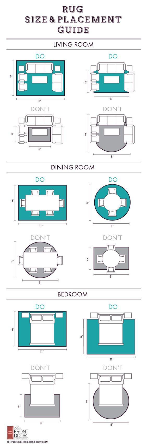 Kuinka valita sopivan kokoinen matto?
