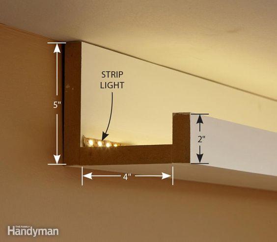 LED-valonauha on sijoitettu valolistan sisään ja valaisee katon.