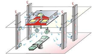 Требования ГОСТ и СанПин к качеству подготовки воздуха в лечебных учереждения.   Чтобы избежать чрезмерной нагрузки на фильтры, должно быть сведено к минимуму выделение, удержание и сбрасывание загрязнений в системе подготовки воздуха и во всех элементах и