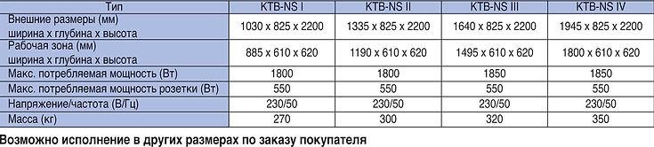 Бокс микробиологической безопасности,  KTB-NS