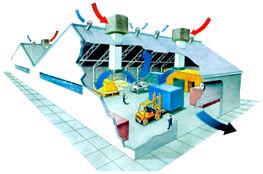 Система адиабатического эвапоративного охлаждения