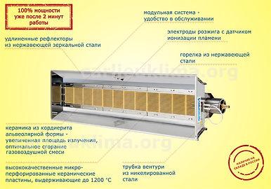 Газовые инфракрасные обогреватели EUCERAMIC