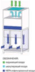 Переносной ламинарный бокс, KTP-A