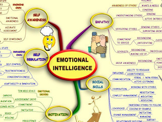 Our Inner Emotional Map