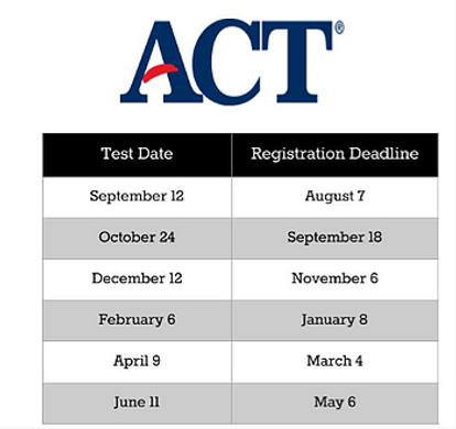 ACT 2019.PNG