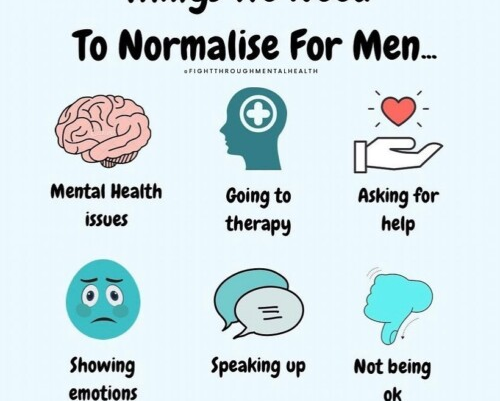 Men's mental health is also important