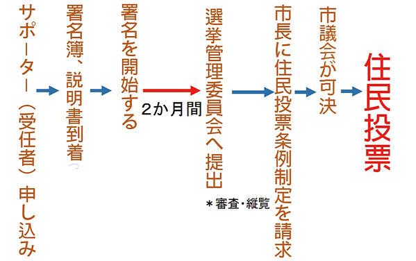 協議会H-1_edited.jpg