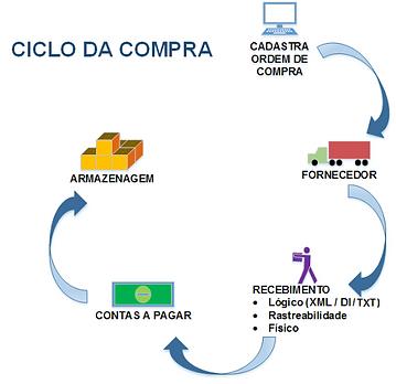 ciclo_de_compra.png