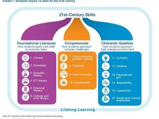 ¿Cuáles serán las habilidades y competencias más importantes en el futuro próximo?