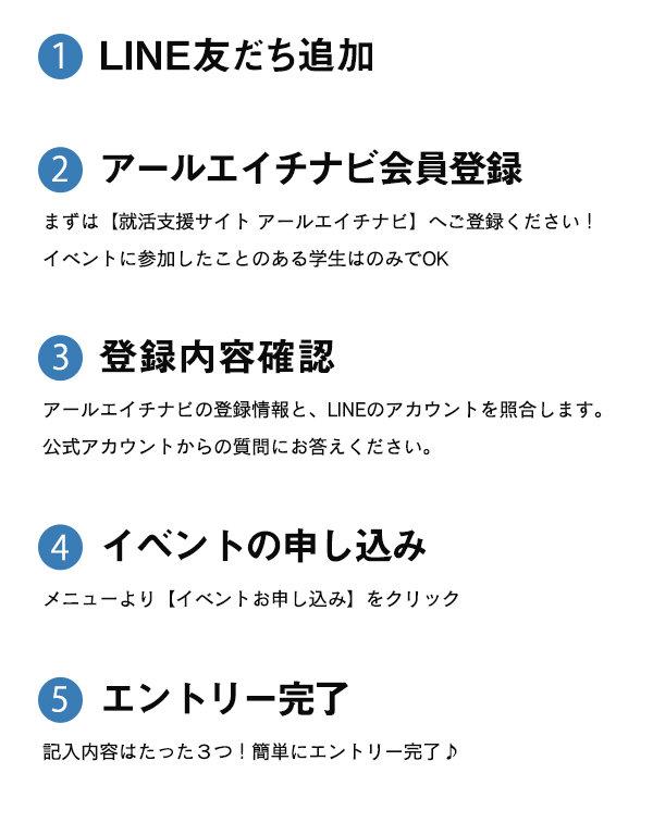 WIX_フロー.jpg