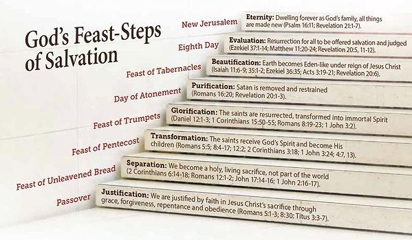 gods-feast-steps-of-salvation.jpg