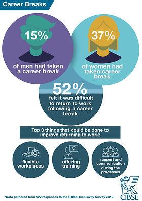 infographic career breaks.jpg