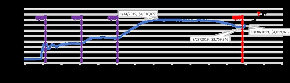 QE Again 2019-10-31.png