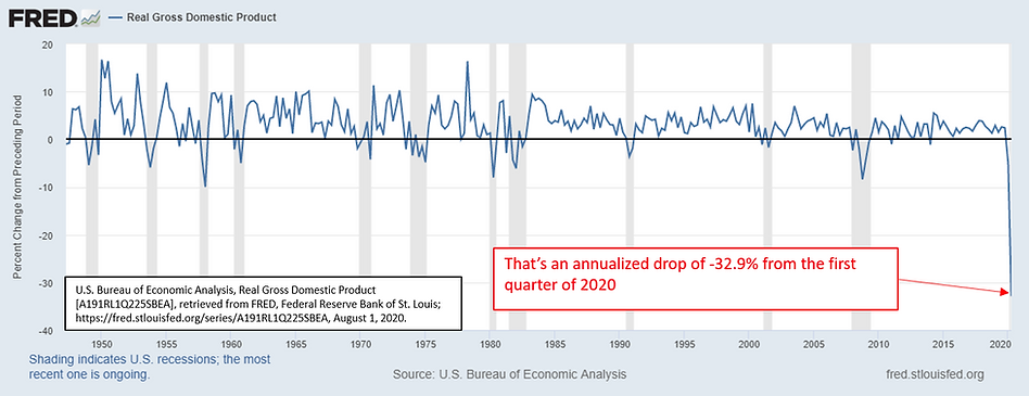 GDP 2020-07-31.png