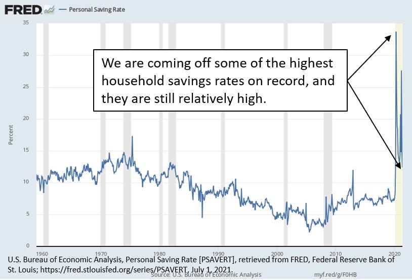 Personal Savings Rate 2021-06-30.png