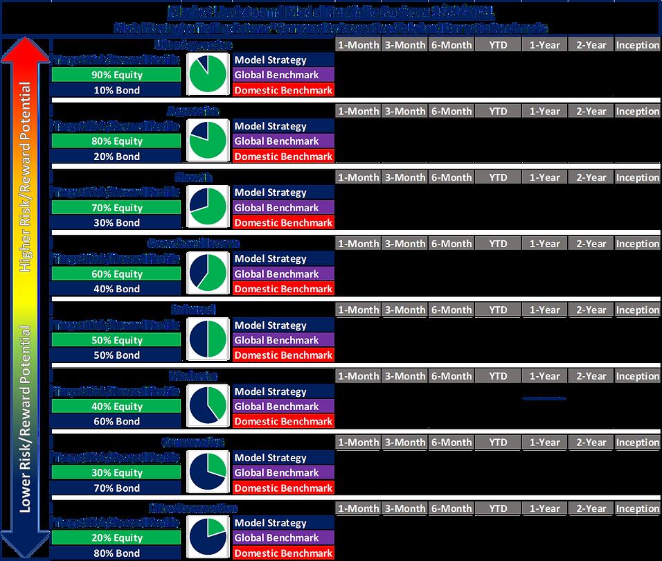 Market Update 2021-01-31.png