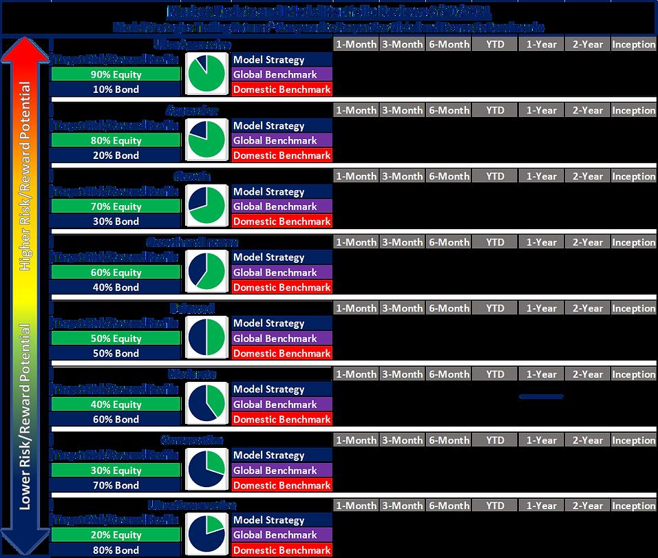 Market Update 2021-06-30.png