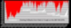 Charting Pullbacks SPX Full 2020-03-31.p