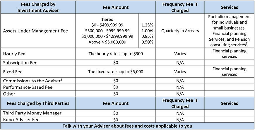 1 Page Table of Fees for services part 1