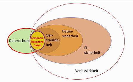 Datenschutz_Zuständigkeit.png
