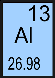 Al periodic.png