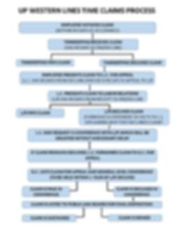 claims process.jpg