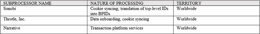 subprocessors.jpg