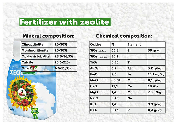 Fertilizer with Zeolite-6.jpg