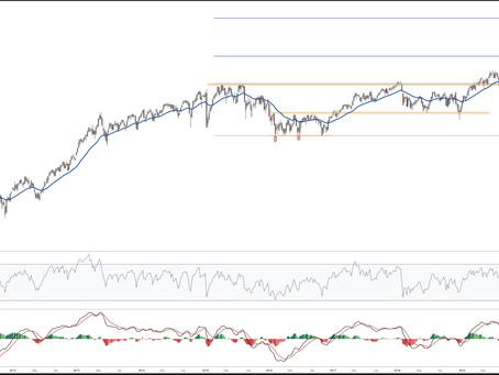 Swiss Market Index - Update