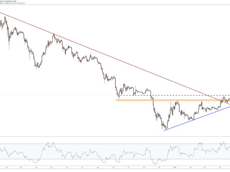 Ethereum at an interesting juncture