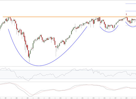 Swiss Market Index deep dive