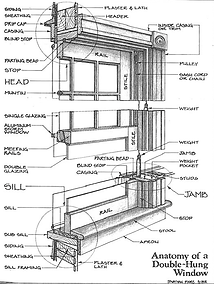 what parts of a Victorian window most commonly require repair