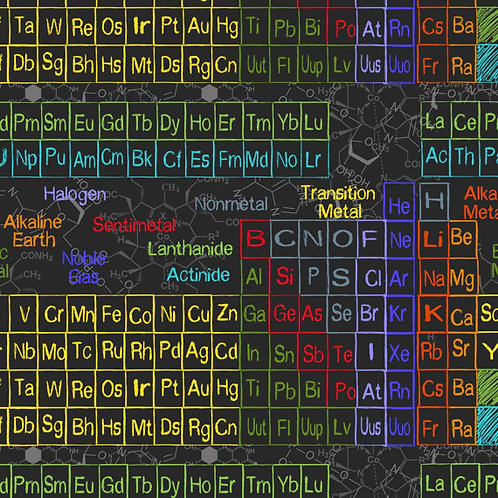 Periodic Table (in order)