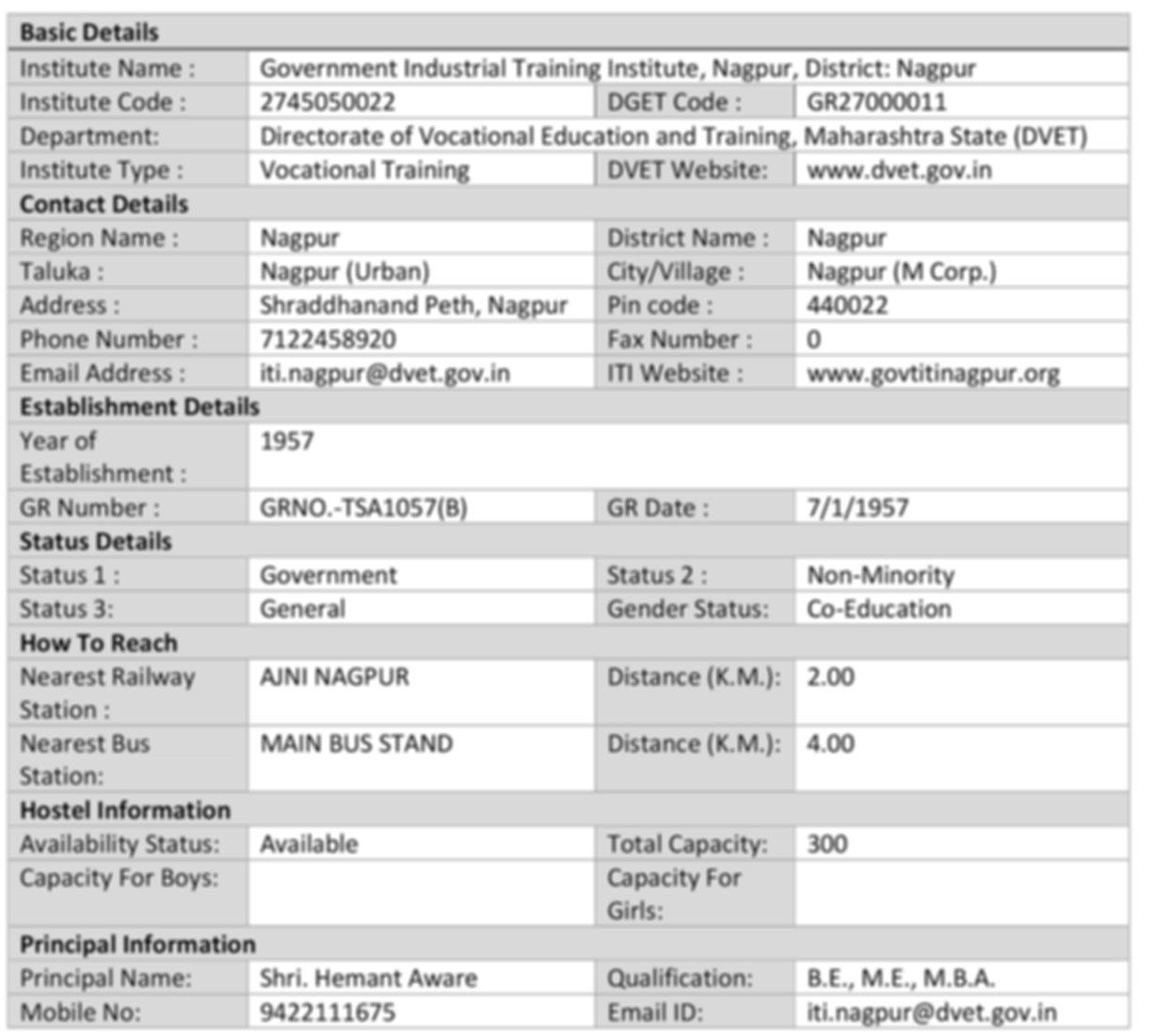 ITI NAGPUR SHORT DETAILS.jpg