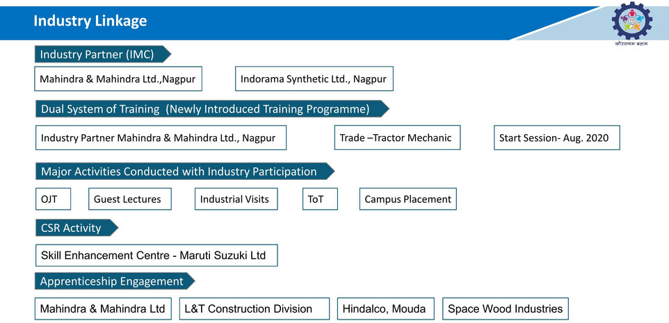 INDUSTRY LINKAGE INFORMATION