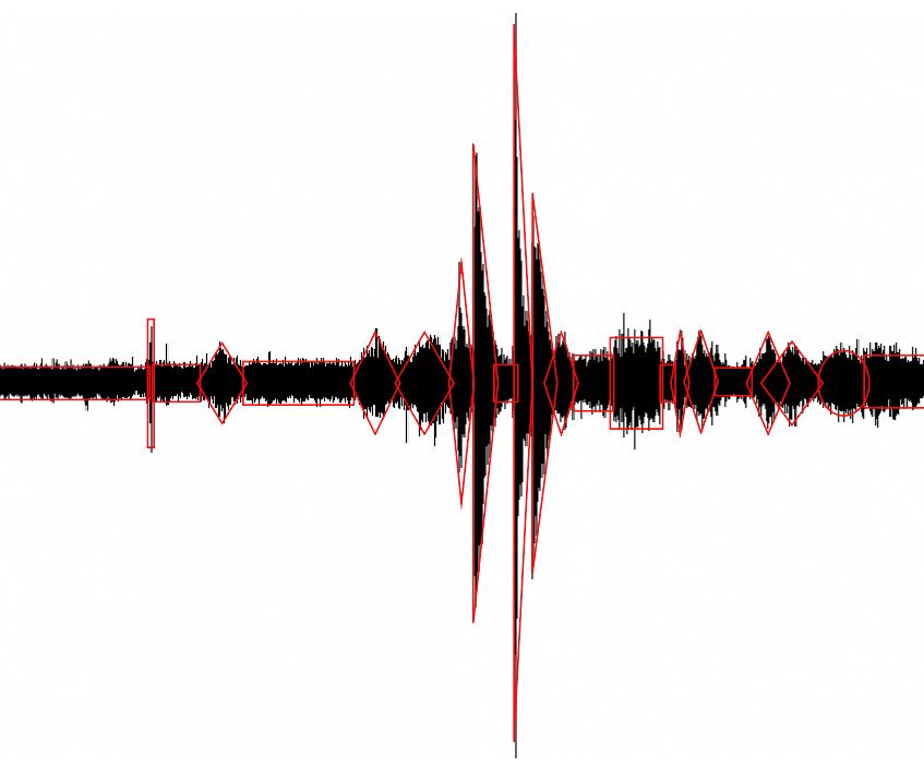 Von der Audiowave zu neuen Formen.