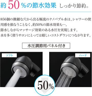 約50%の節水効果