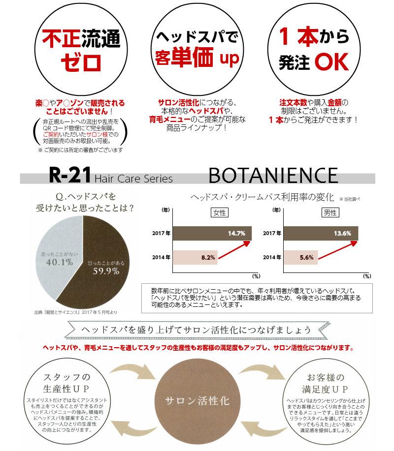①BOTANIENCE案内_コピー_1.jpg