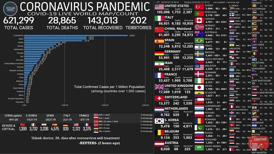 coronavirus-mundo-infectados-1585428428.