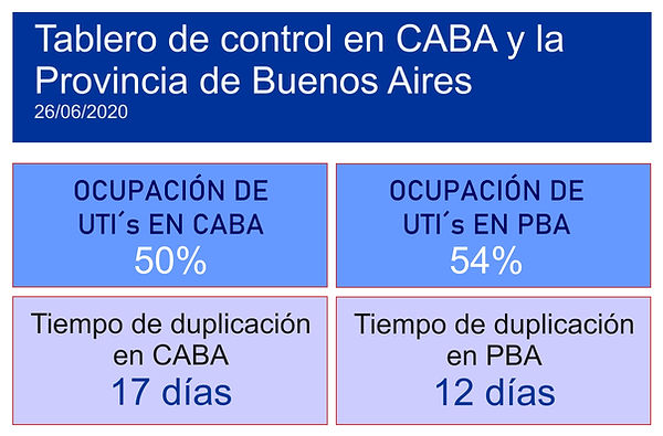 provincia-tablero control.jpg