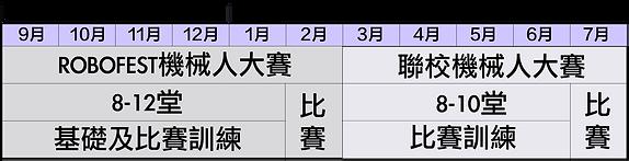 3_工作區域 1.png