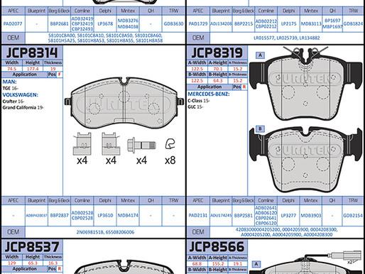 New to Range; Brake Pads (September 2021)